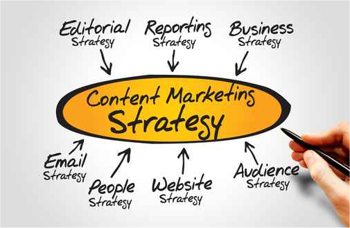 Content Marketing 84957319